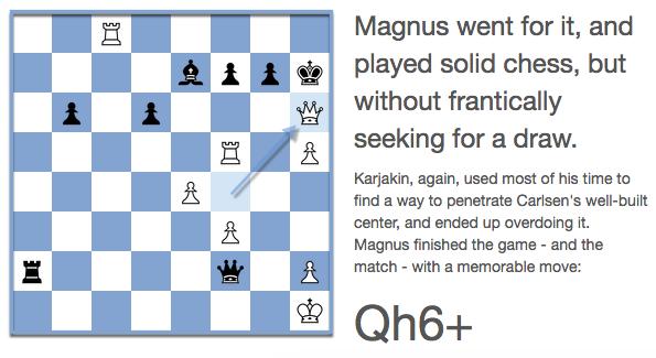Magnus Carlsen retains the Title!