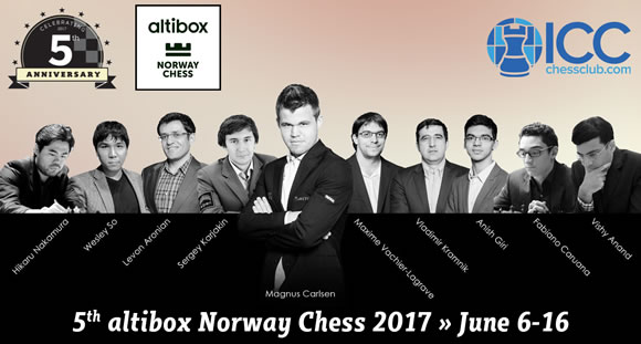 Norway Chess 2017 - Round 2 Recap by GM Alex Yermolinsky