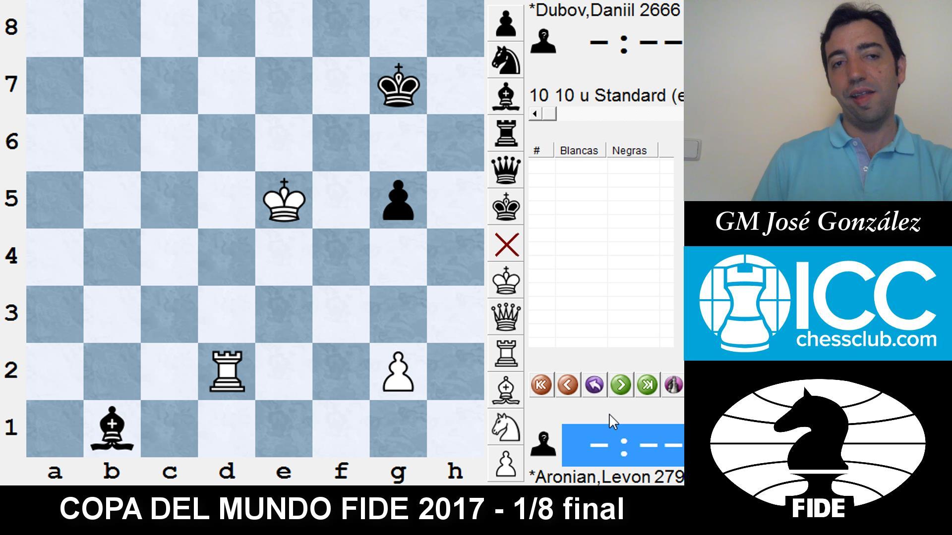 COPA DEL MUNDO FIDE 2017 - Resumen 1/8 final (GM José González)