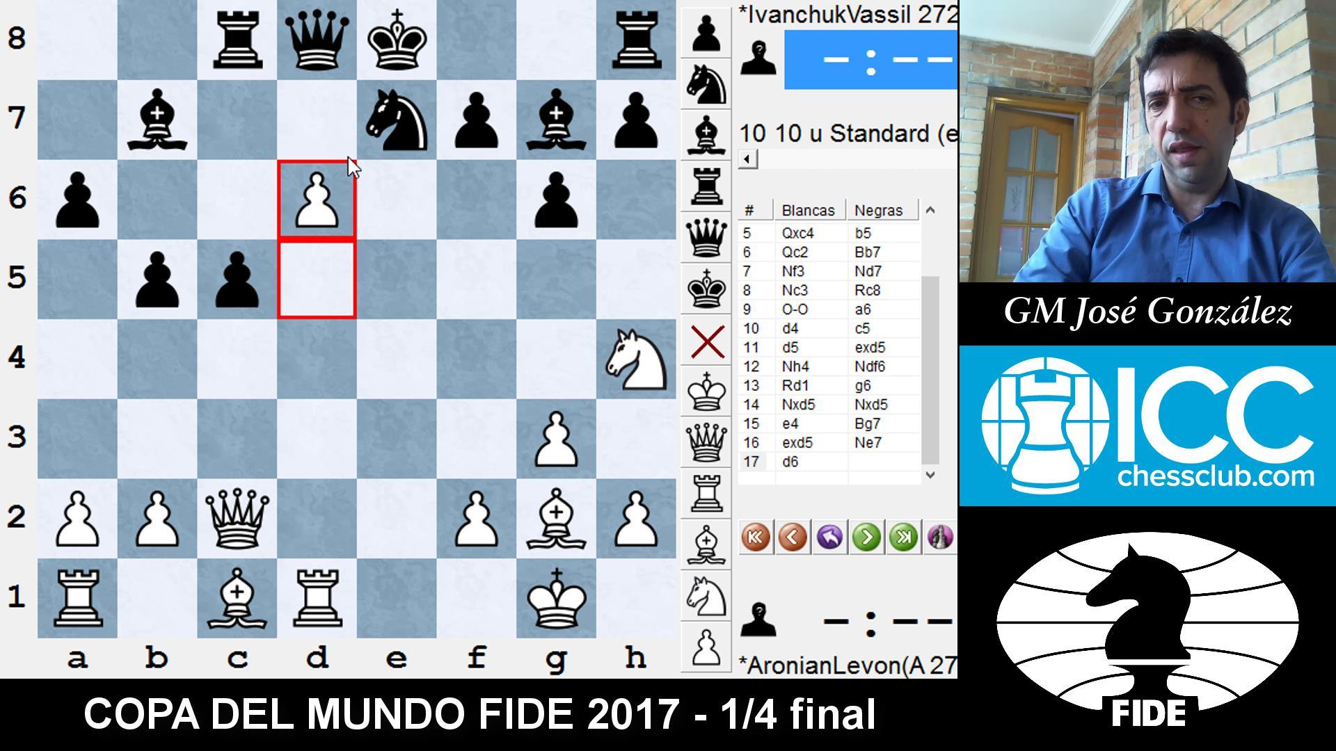 COPA DEL MUNDO FIDE 2017 - Resumen 1/4 final (GM José González)