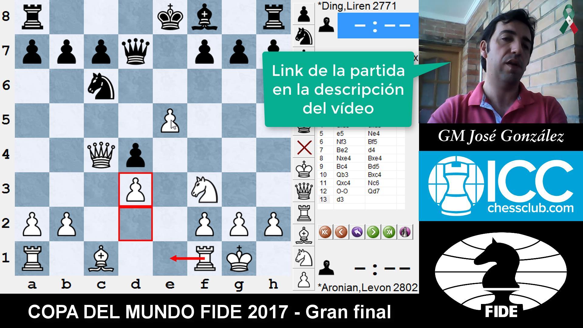 COPA DEL MUNDO FIDE 2017 - Resumen de la final (GM José González)