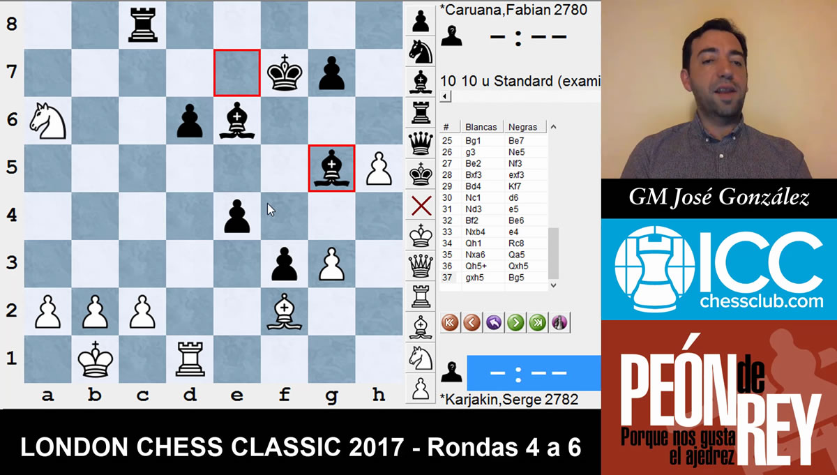 London Chess Classic 2017 - resumen R4-6 (GM José González)