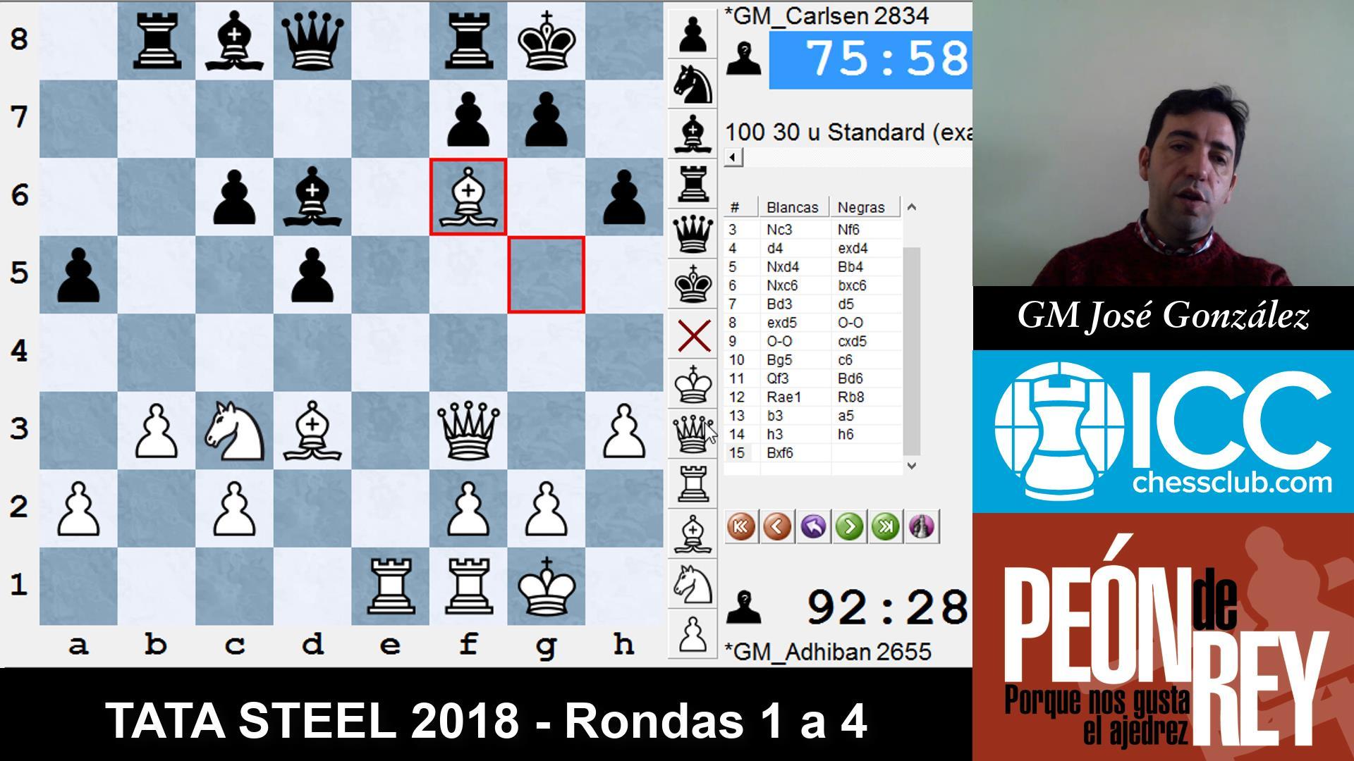 TATA STEEL 2018 - resumen R1-4 (GM José González)