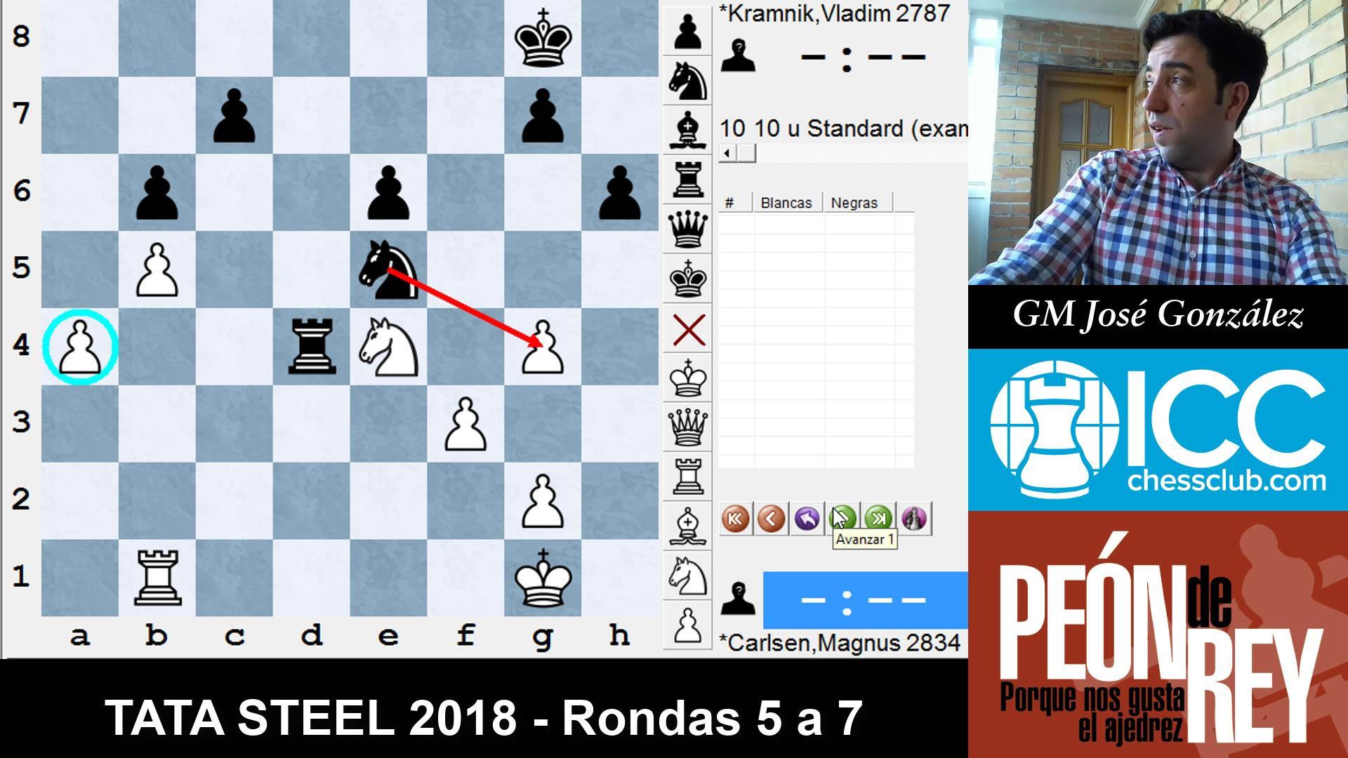 TATA STEEL 2018 - resumen R5-7 (GM José González)